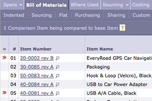 Bill Of Material   Bill Of Materials Examples And Samples For Download Arena Solutions