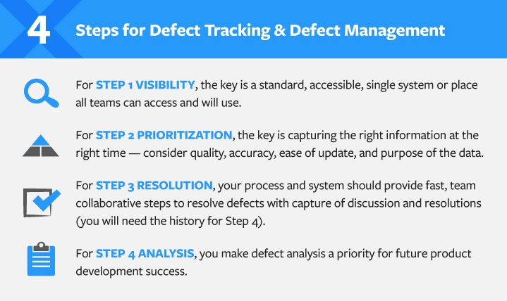 4 steps to defect management summary