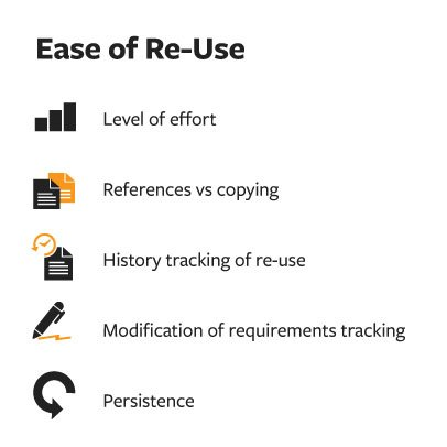 ease of requirements reuse